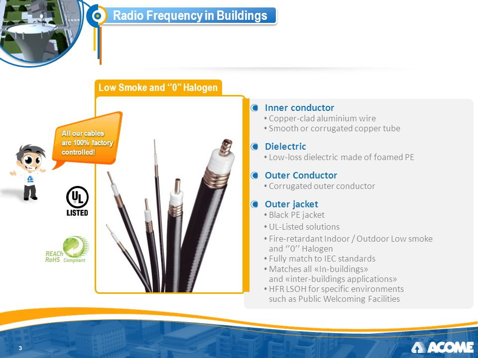 Radio Frequency in Buildings Leaky cables 4 Size Whole range available: from ½ to 1- 5/8 Mode Coupled mode type Jacket Fire-retardant Indoor / Outdoor Low Smoke and ''0'' Halogen Fully match to IEC standards This Indoor / Outdoor jacket perfectly matches all « In-buildings » and « inter-buildings » applications All our cables are 100% factory controlled!