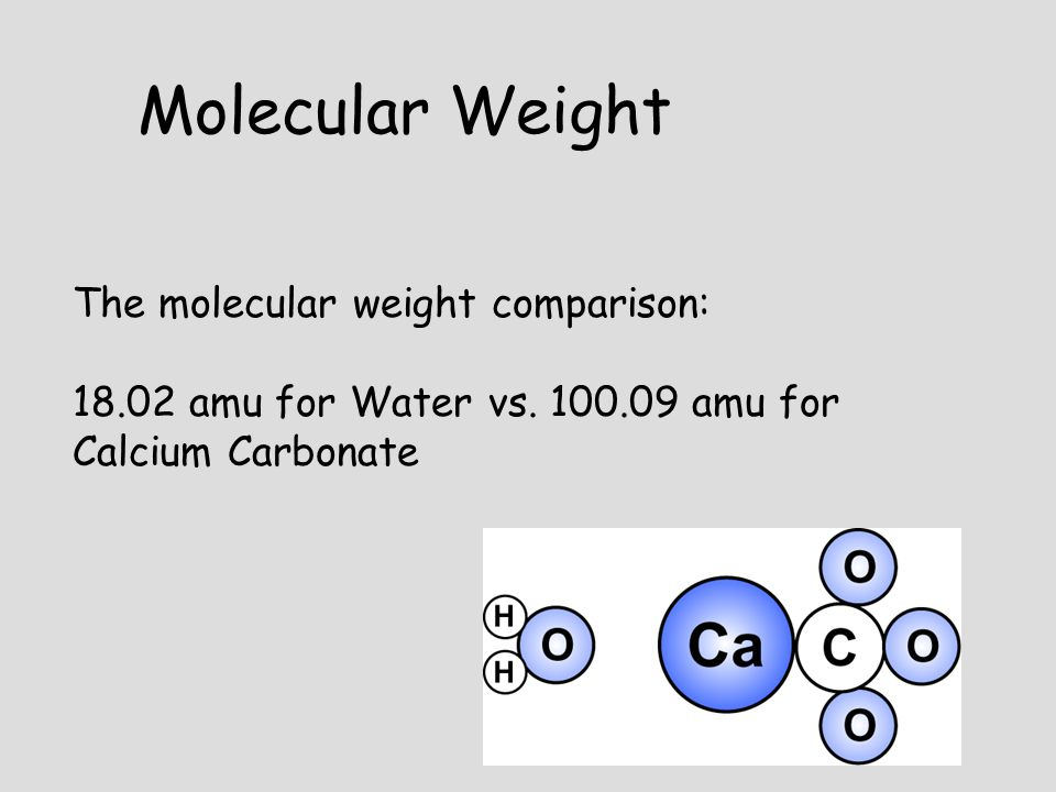 The molecular weight comparison: 18.02 amu for Water vs. 100.09 amu for Calcium Carbonate Molecular Weight