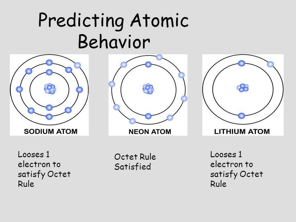 Predicting Atomic Behavior Looses 1 electron to satisfy Octet Rule Octet Rule Satisfied Looses 1 electron to satisfy Octet Rule