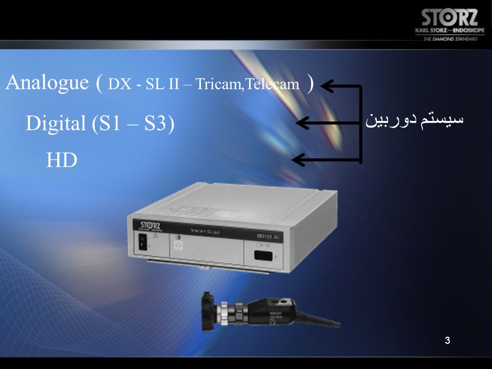 3 سیستم دوربین Analogue ( DX - SL II – Tricam,Telecam ) Digital (S1 – S3) HD