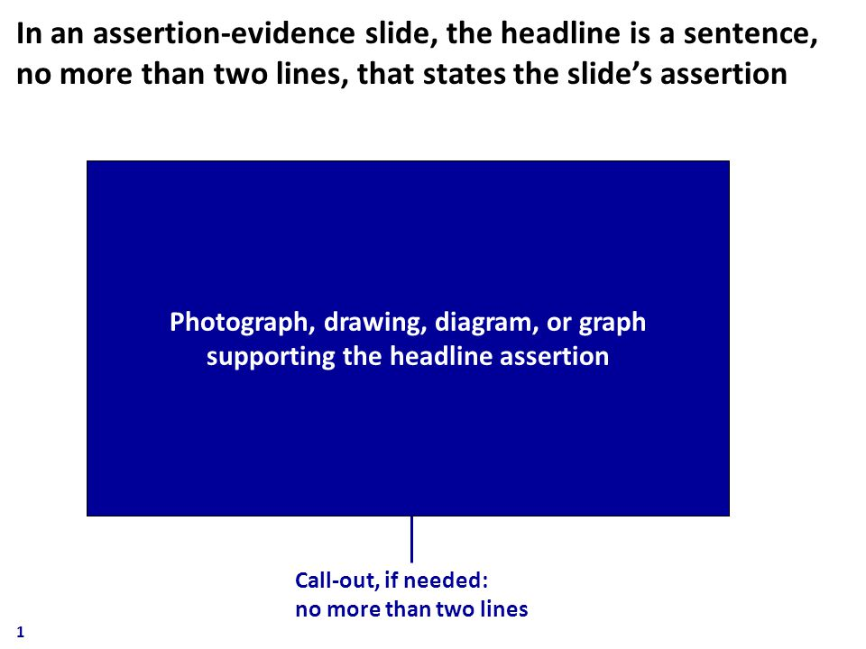 1 Photograph, drawing, diagram, or graph supporting the headline assertion Call-out, if needed: no more than two lines In an assertion-evidence slide, the headline is a sentence, no more than two lines, that states the slide's assertion