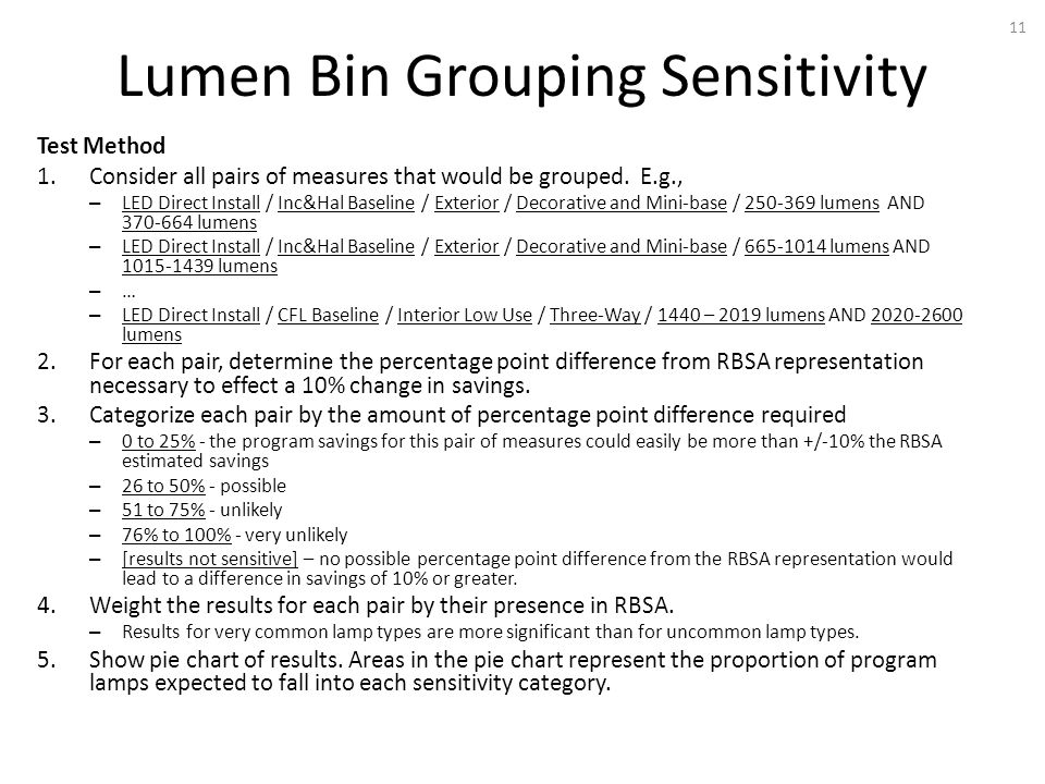 Lumen Bin Grouping Sensitivity 11 Test Method 1.Consider all pairs of measures that would be grouped.