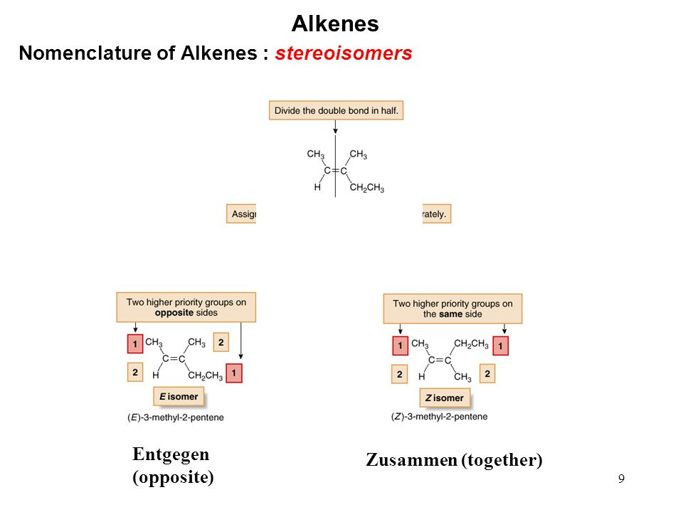 40 Alkenes Halogenation is the addition of X 2 (X = Cl or Br) to an alkene to form a vicinal dihalide.