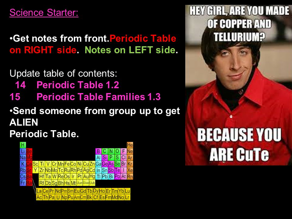 Science Starter: Get notes from front.Periodic Table on RIGHT side.