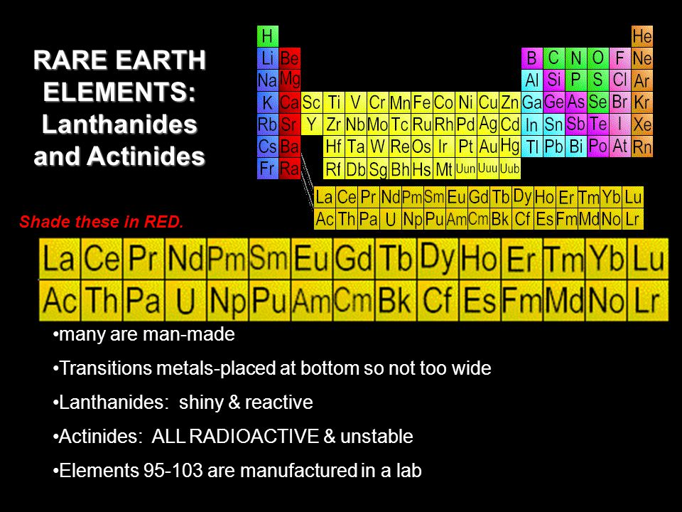 RARE EARTH ELEMENTS: Lanthanides and Actinides many are man-made Transitions metals-placed at bottom so not too wide Lanthanides: shiny & reactive Actinides: ALL RADIOACTIVE & unstable Elements 95-103 are manufactured in a lab Shade these in RED.