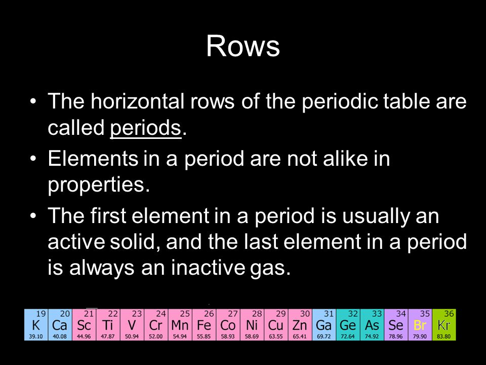 Rows The horizontal rows of the periodic table are called periods.