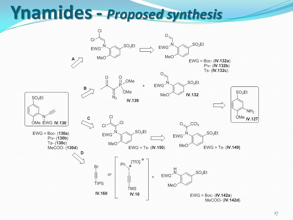 Ynamides - Proposed synthesis 17