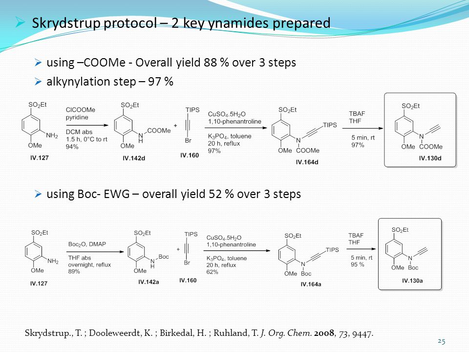  Skrydstrup protocol – 2 key ynamides prepared  using –COOMe - Overall yield 88 % over 3 steps  alkynylation step – 97 %  using Boc- EWG – overall yield 52 % over 3 steps 25 Skrydstrup., T.