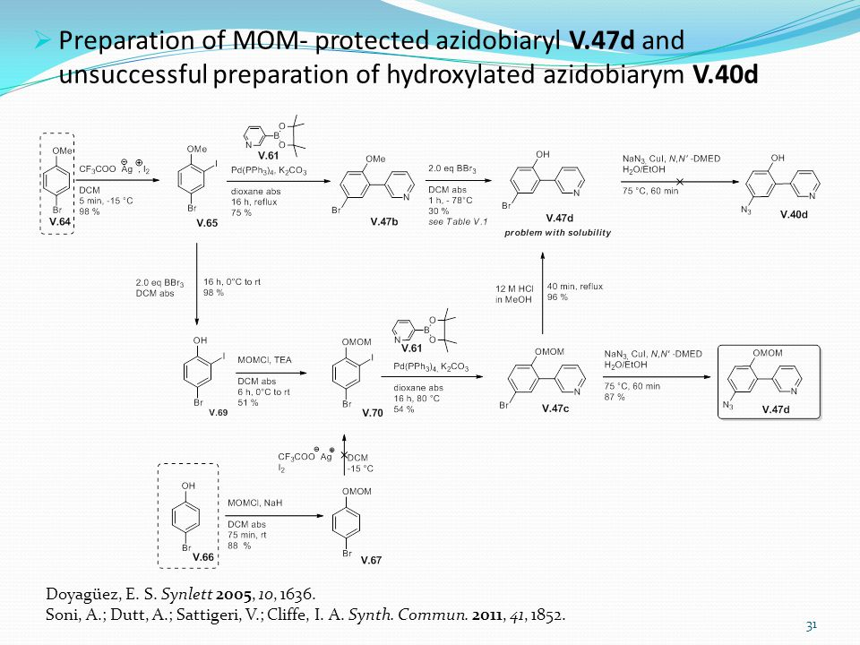  Preparation of MOM- protected azidobiaryl V.47d and unsuccessful preparation of hydroxylated azidobiarym V.40d 31 Doyagüez, E.