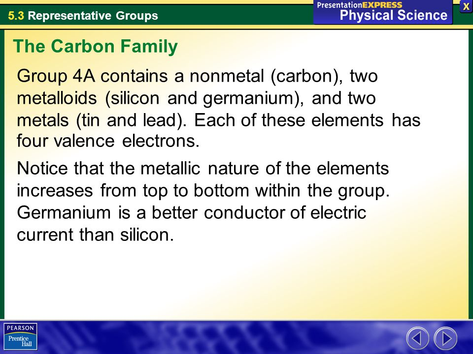 5.3 Representative Groups Group 4A contains a nonmetal (carbon), two metalloids (silicon and germanium), and two metals (tin and lead). Each of these