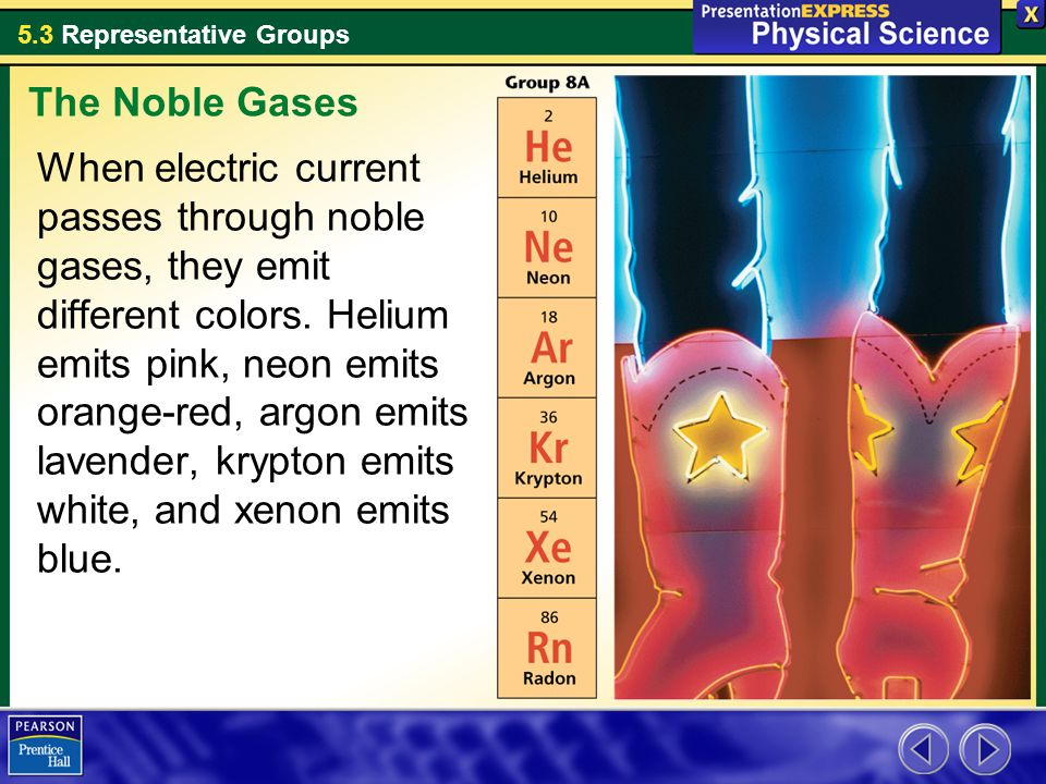 5.3 Representative Groups When electric current passes through noble gases, they emit different colors. Helium emits pink, neon emits orange-red, argo