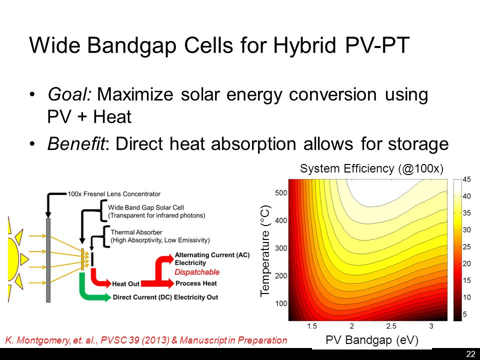 Wide Bandgap Cells for Hybrid PV-PT Goal: Maximize solar energy conversion using PV + Heat Benefit: Direct heat absorption allows for storage 22 K.