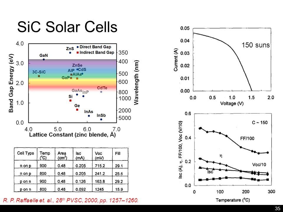 SiC Solar C ells 35 150 suns R. P. Raffaelle et. al., 28 th PVSC, 2000, pp. 1257–1260.