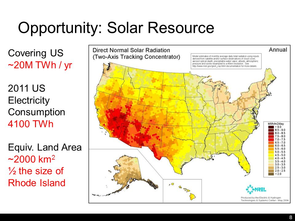 Opportunity: Solar Resource 8 Covering US ~20M TWh / yr 2011 US Electricity Consumption 4100 TWh Equiv.