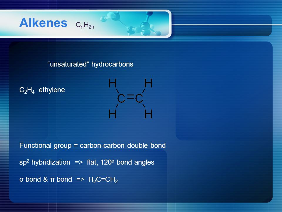 Alkenes C n H 2n unsaturated hydrocarbons C 2 H 4 ethylene Functional group = carbon-carbon double bond sp 2 hybridization => flat, 120 o bond angles σ bond & π bond => H 2 C=CH 2