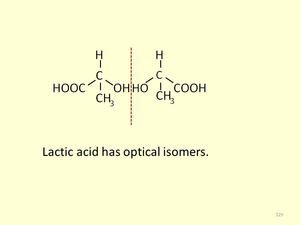 Lactic acid has optical isomers. 329