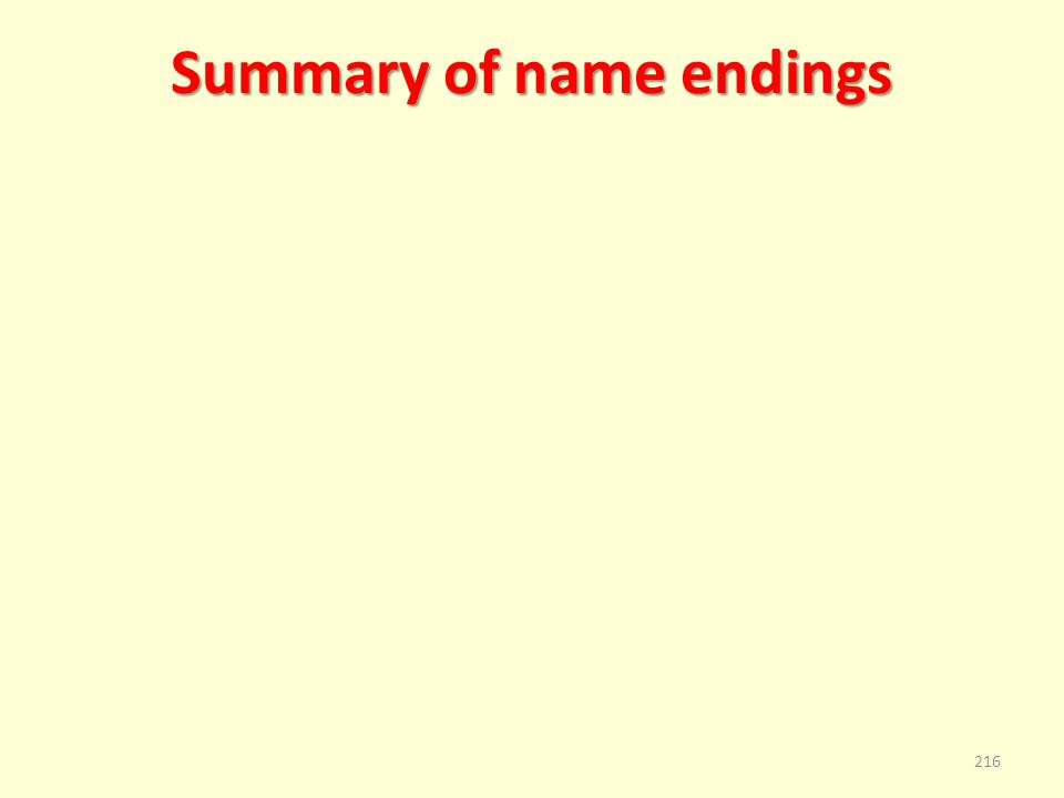 Summary of name endings 216