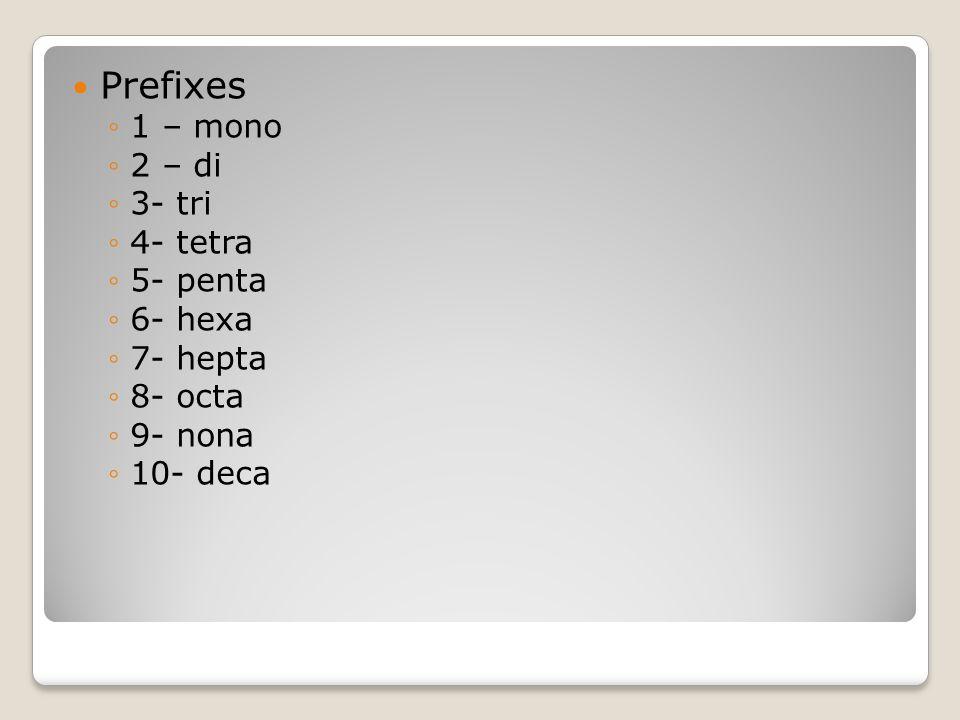 Prefixes ◦1 – mono ◦2 – di ◦3- tri ◦4- tetra ◦5- penta ◦6- hexa ◦7- hepta ◦8- octa ◦9- nona ◦10- deca