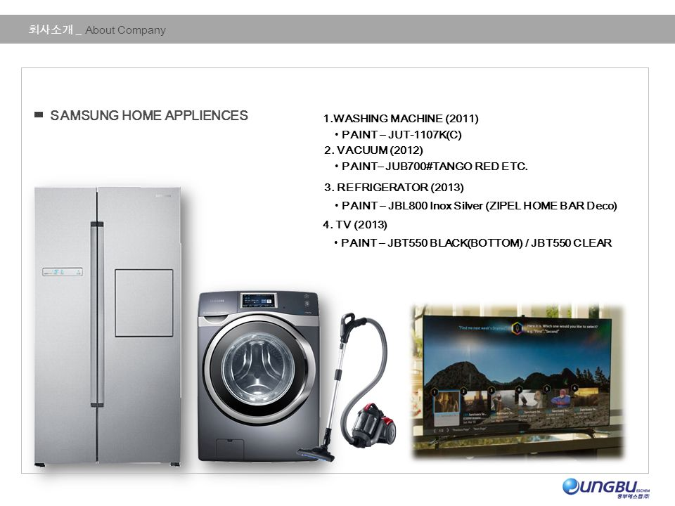 SAMSUNG HOME APPLIENCES 회사소개 _ About Company 1.WASHING MACHINE (2011) PAINT – JUT-1107K(C) 2.