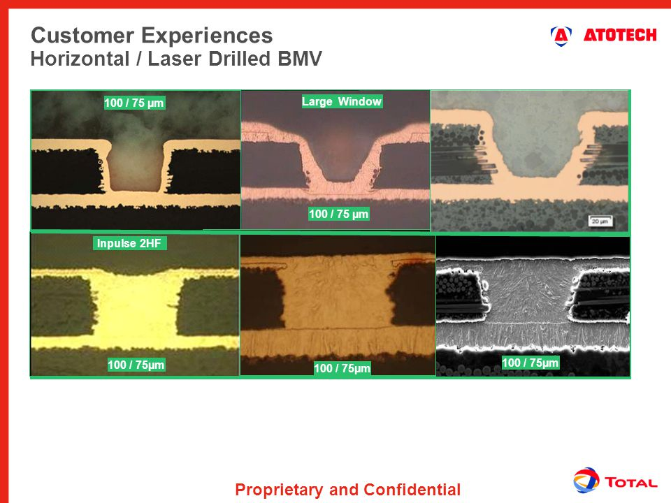 Proprietary and Confidential Customer Experiences Horizontal / Laser Drilled BMV Large Window 2 A/dm², 10 minutes, 4µm Copper 100 / 75 µm µm 1.0 / 1.2