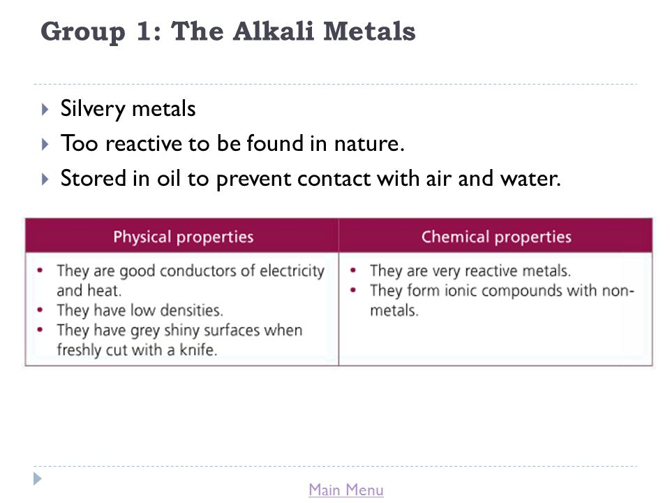 Main Menu Group 1: The Alkali Metals  Silvery metals  Too reactive to be found in nature.
