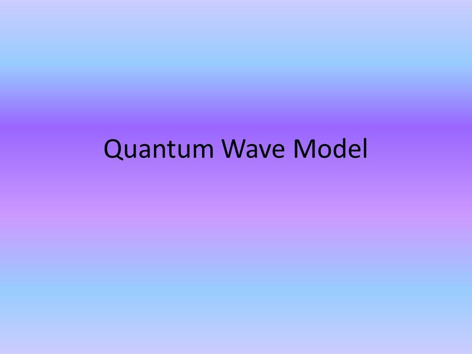 Quantum Wave Model