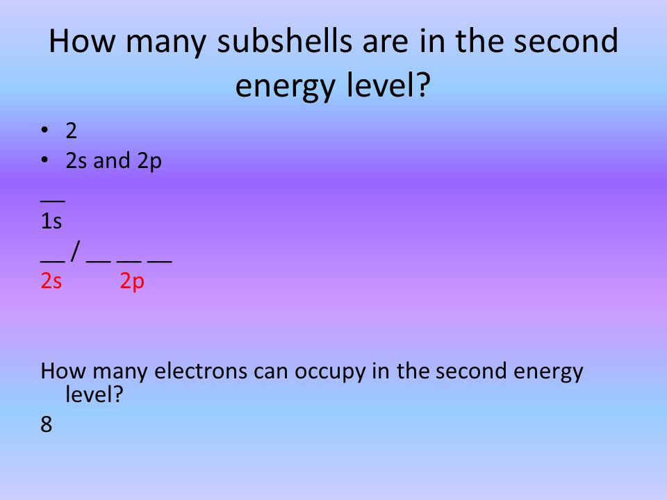 How many subshells are in the second energy level.