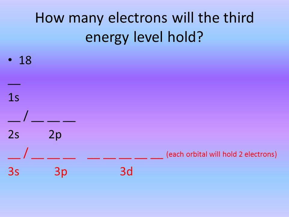 How many electrons will the third energy level hold? 18 __ 1s __ / __ __ __ 2s 2p __ / __ __ __ __ __ __ __ __ (each orbital will hold 2 electrons) 3s