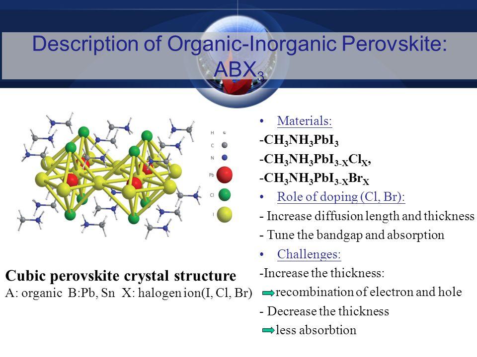 Description of Organic-Inorganic Perovskite: ABX 3 Cubic perovskite crystal structure A: organic B:Pb, Sn X: halogen ion(I, Cl, Br) Materials: -CH 3 N