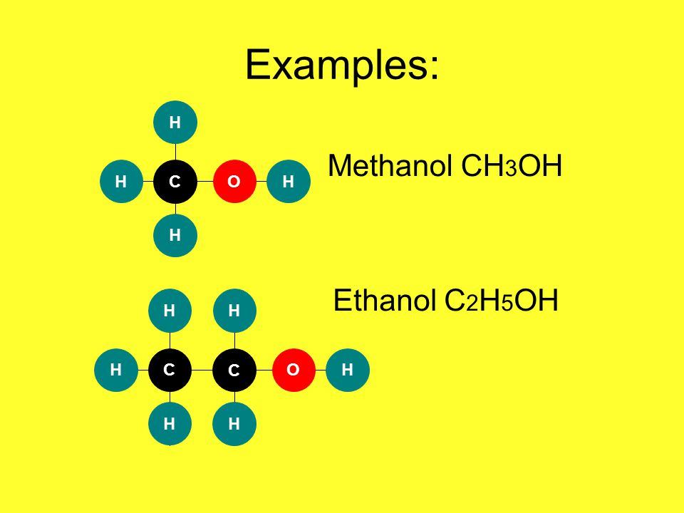 Examples: C H H H Methanol CH 3 OH Ethanol C 2 H 5 OH OH C H H HH OH C H