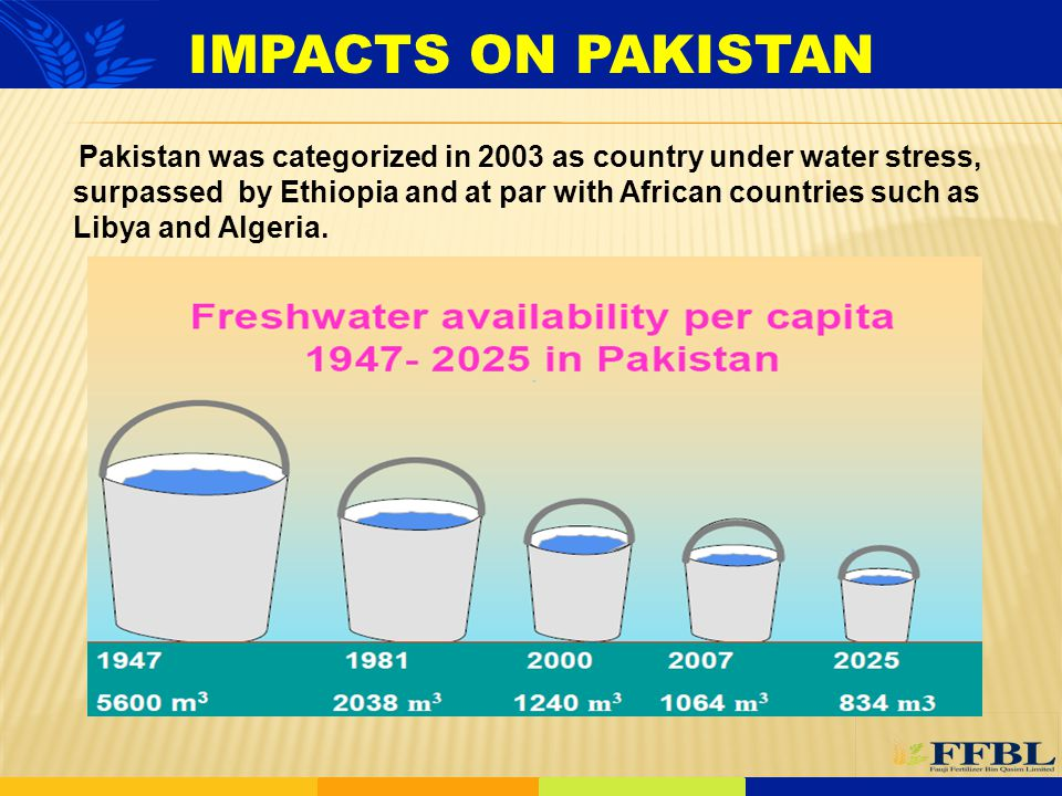 IMPACTS ON PAKISTAN Pakistan was categorized in 2003 as country under water stress, surpassed by Ethiopia and at par with African countries such as Li