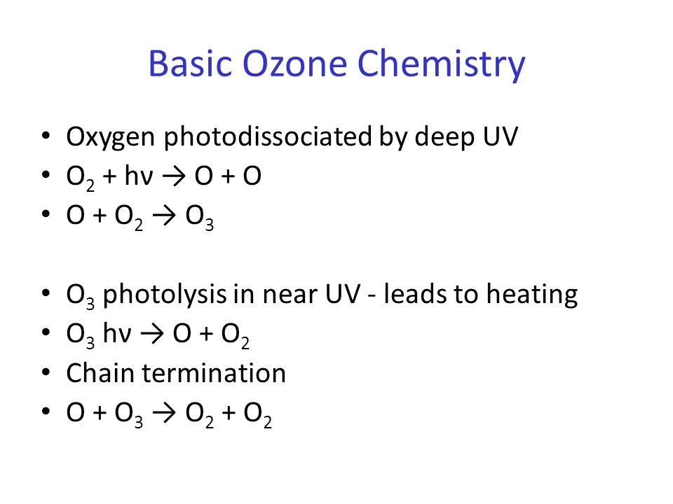 Basic Ozone Chemistry Oxygen photodissociated by deep UV O 2 + hν → O + O O + O 2 → O 3 O 3 photolysis in near UV - leads to heating O 3 hν → O + O 2