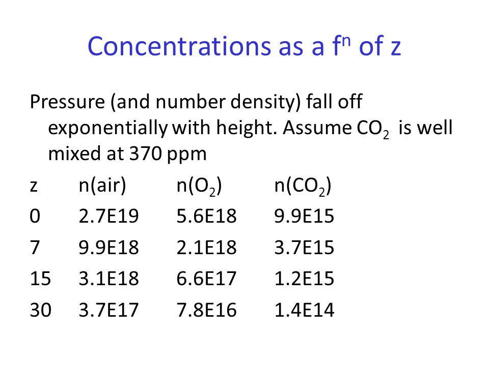 Concentrations as a f n of z Pressure (and number density) fall off exponentially with height.
