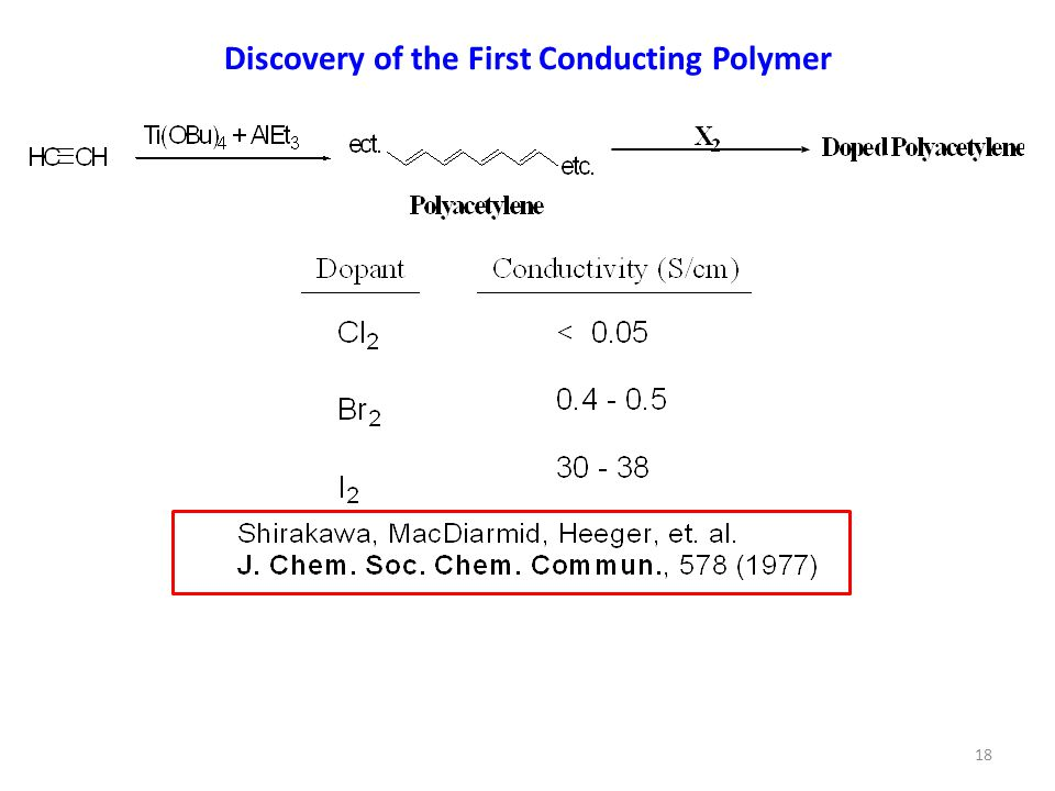 Discovery of the First Conducting Polymer 18