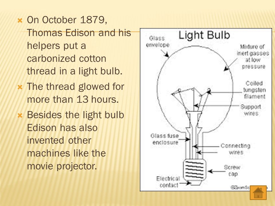 On October 1879, Thomas Edison and his helpers put a carbonized cotton thread in a light bulb.