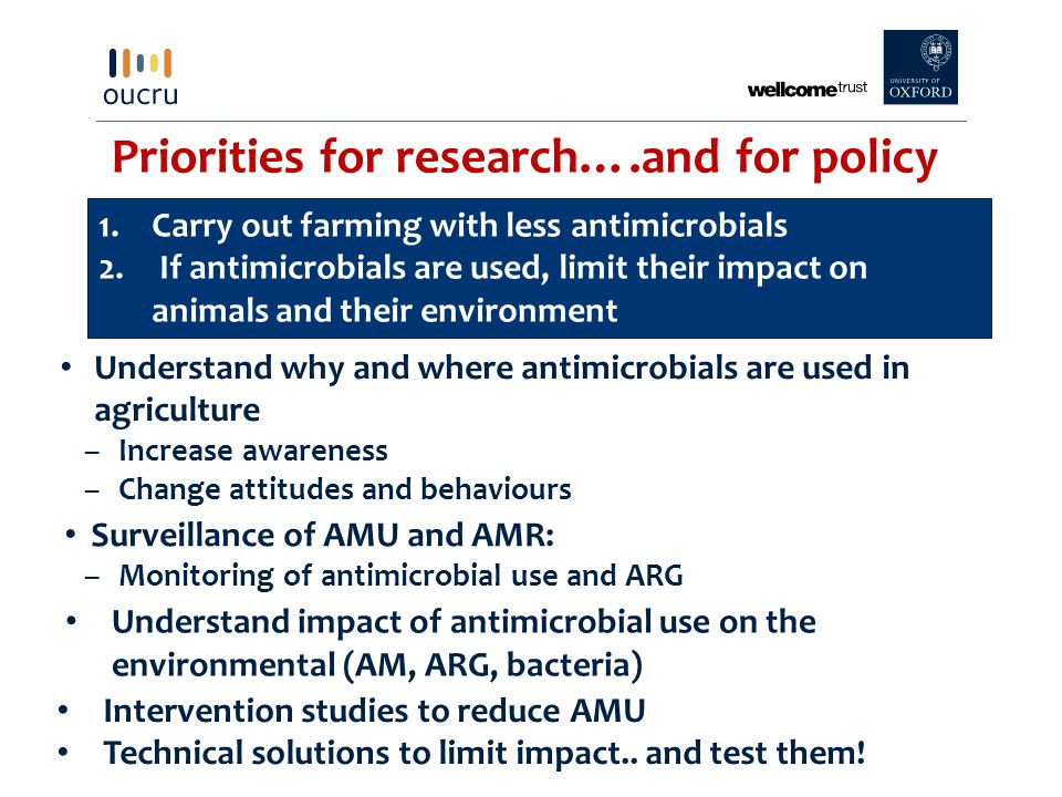 Priorities for research….and for policy Understand why and where antimicrobials are used in agriculture –Increase awareness –Change attitudes and behaviours 1.Carry out farming with less antimicrobials 2.