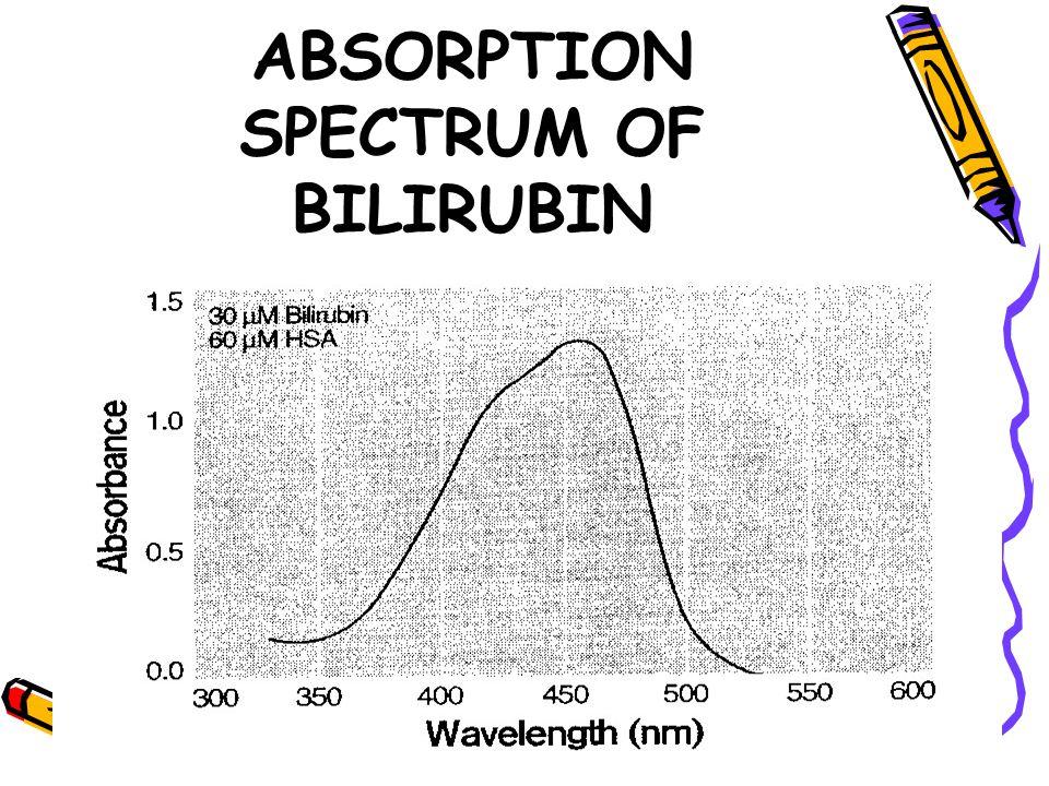 COMPARISON OF DIFFERENT LIGHTS % REDUCTION IN SERUM BILIRUBIN TAN KL ET AL: PEDIATRICS,114:132,1989 P<0.05