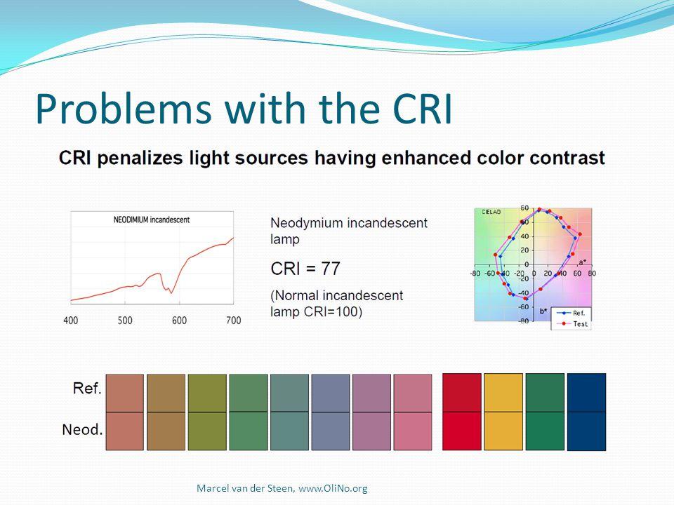Problems with the CRI Marcel van der Steen, www.OliNo.org