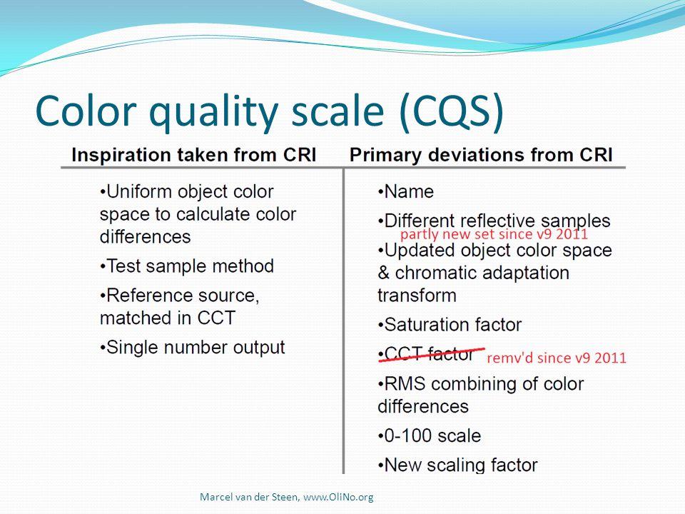 Color quality scale (CQS) Marcel van der Steen, www.OliNo.org