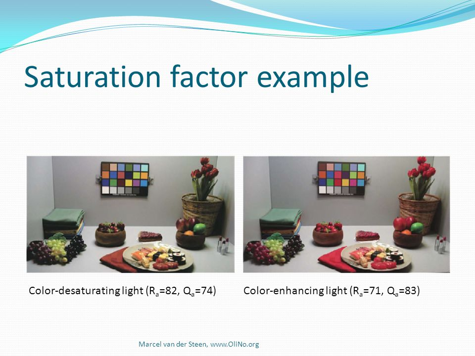 Saturation factor example Marcel van der Steen, www.OliNo.org Color-desaturating light (R a =82, Q a =74) Color-enhancing light (R a =71, Q a =83)