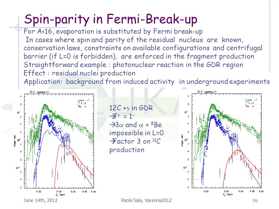 Spin-parity in Fermi-Break-up June 14th, 2012Paola Sala, Varenna201216 For A<16, evaporation is substituted by Fermi break-up In cases where spin and