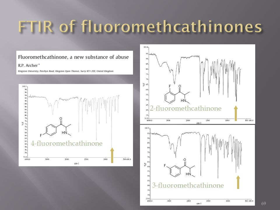 4-fluoromethcathinone 3-fluoromethcathinone 2-fluoromethcathinone 69