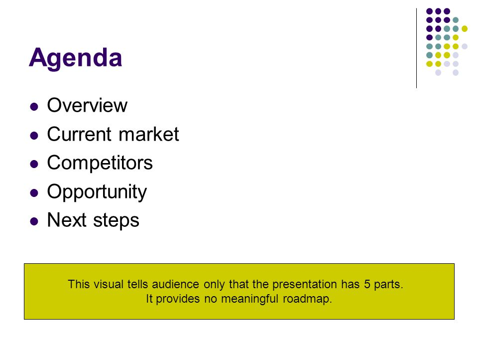 Agenda Overview Current market Competitors Opportunity Next steps This visual tells audience only that the presentation has 5 parts. It provides no me