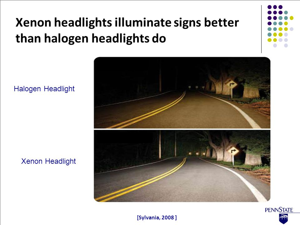 Xenon headlights illuminate signs better than halogen headlights do [Sylvania, 2008 ] Xenon Headlight Halogen Headlight SilverStar Ultra TM Standard H