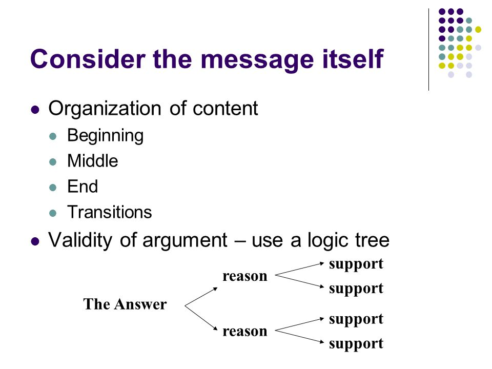 Consider the message itself Organization of content Beginning Middle End Transitions Validity of argument – use a logic tree The Answer reason support