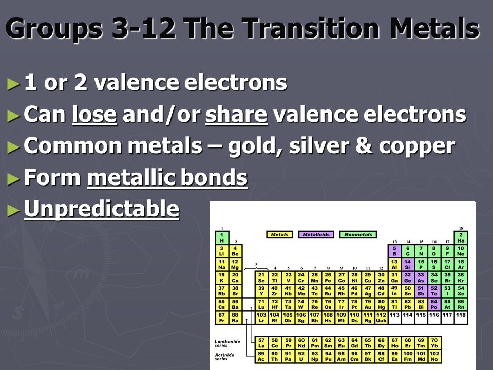 Groups 3-12 The Transition Metals ► 1 or 2 valence electrons ► Can lose and/or share valence electrons ► Common metals – gold, silver & copper ► Form metallic bonds ► Unpredictable