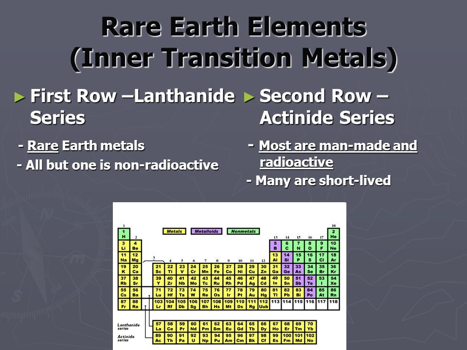 Rare Earth Elements (Inner Transition Metals) ► First Row –Lanthanide Series - Rare Earth metals - Rare Earth metals - All but one is non-radioactive - All but one is non-radioactive ► Second Row – Actinide Series - Most are man-made and radioactive - Many are short-lived