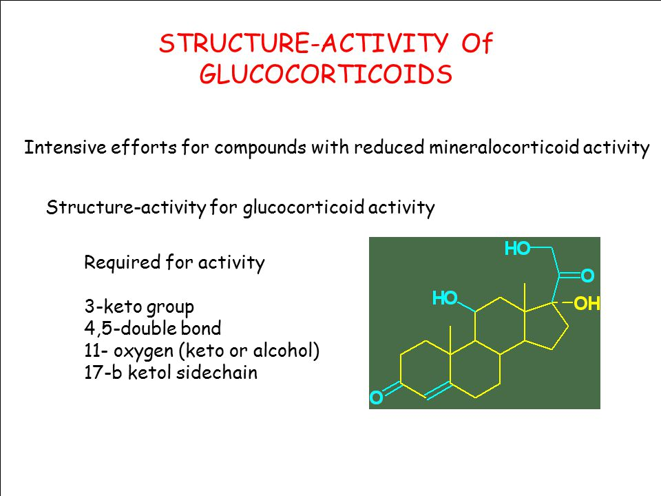 STRUCTURE-ACTIVITY Of GLUCOCORTICOIDS Intensive efforts for compounds with reduced mineralocorticoid activity Structure-activity for glucocorticoid ac