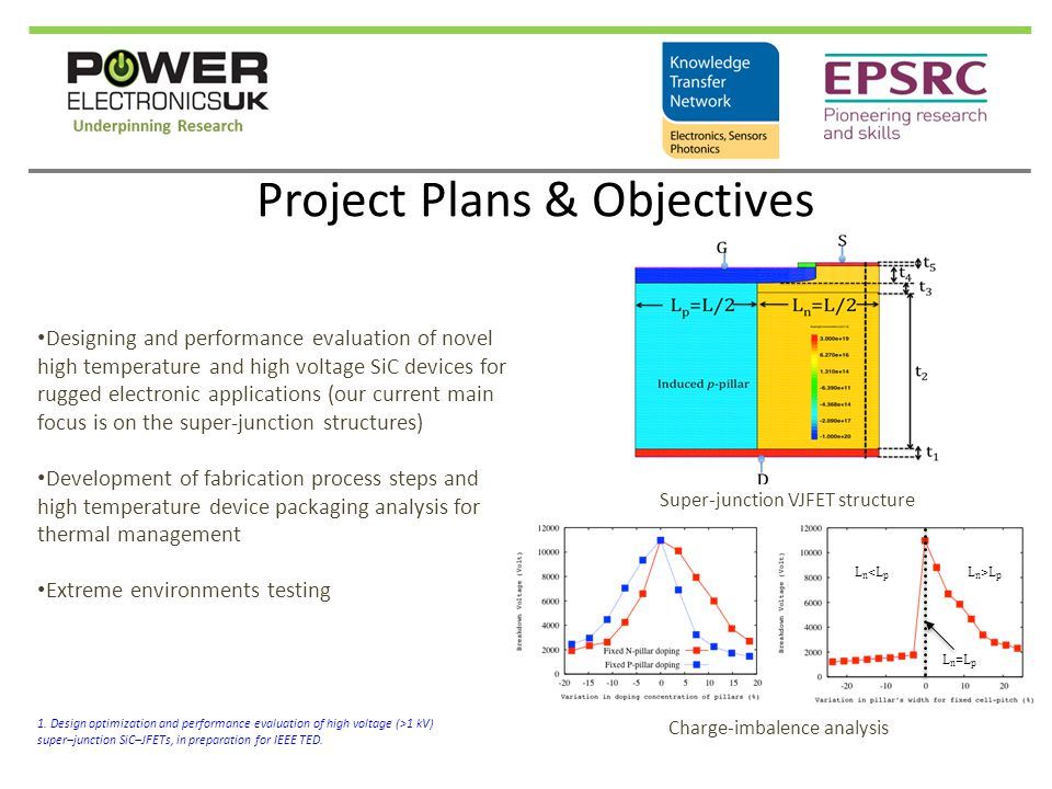 Project Plans & Objectives L n <L p L n >L p L n =L p Super-junction VJFET structure Designing and performance evaluation of novel high temperature and high voltage SiC devices for rugged electronic applications (our current main focus is on the super-junction structures) Development of fabrication process steps and high temperature device packaging analysis for thermal management Extreme environments testing Charge-imbalence analysis 1.