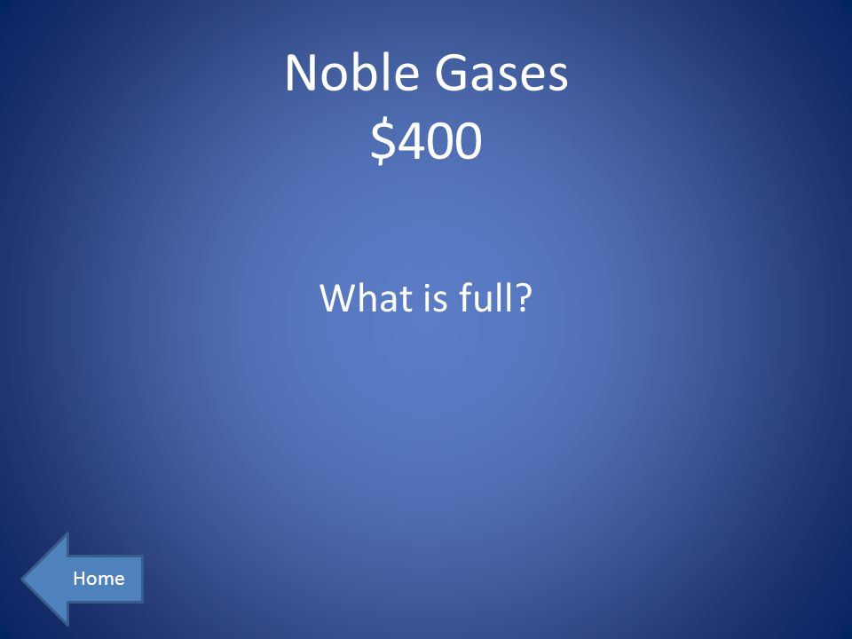 Noble Gases $400 Home What is full?